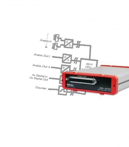 Data acquisitie systeem BMCM
