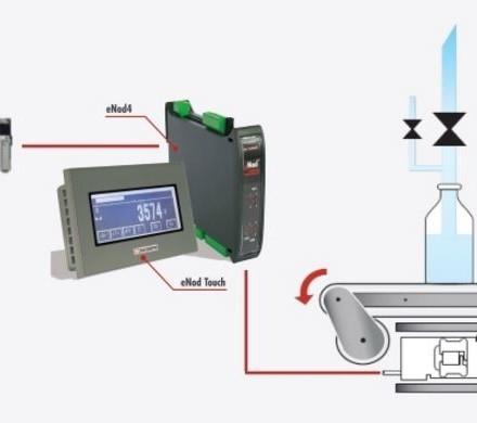 Doseercontroller eNod4-D met OIML R61 certificering